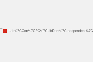 2010 General Election result in Islwyn